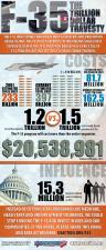 f35-infographic